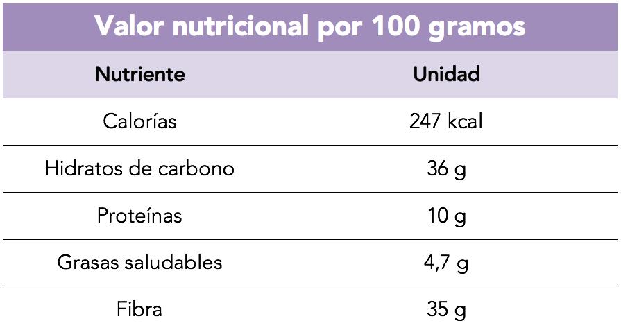 Valores nutricionales del Açai - Fitbar